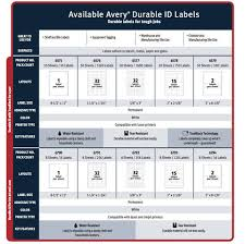 avery 6579 white permanent durable id laser labels 5