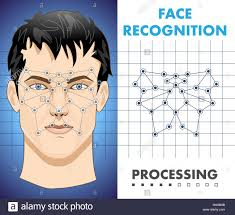 face recognition biometric security system stock vector art