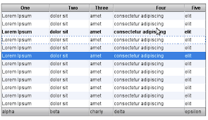 Html Scrollable Table Useful Jquery Plugins To Enhance Html Tables Noupe