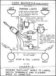 basic turn signal wiring diagram simple turn signal diagram