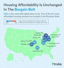 most affordable places to rent how commuting costs and utilities affect middle class housing