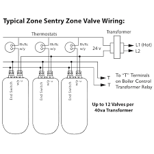 taco zone valve wiring voltage and water flow tested proved