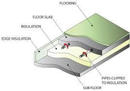 underfloor heating systems for concrete floors carpet vidalondon