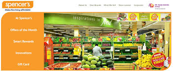 Online Home Decor Shopping Sites India 7 Best Online Shopping Sites For Grocery In India