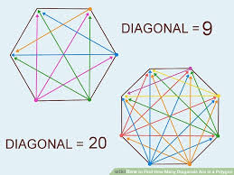 How Many Interior Angles Does A Pentagon Have How To Find How Many Diagonals Are In A Polygon 11 Steps