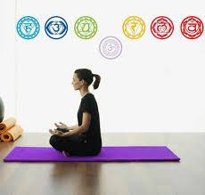 Yoga Home Decor 7pcs Set Yoga Chakra Symbol Wall Decals