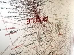 Network Map Network Map Of Artists And Political Inclinations U2013 Burak Arikan