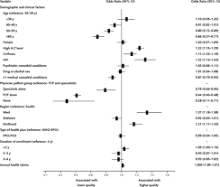 Standard Reduction Potentials Table Quality Of Care In Patients With Chronic Hepatitis C Virus
