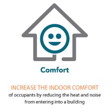 Comfort Icon Thermal Comfort Mimg