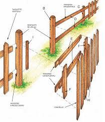 ringhiera in legno per giardino staccionata fai da te in legno tutti i passaggi illustrati