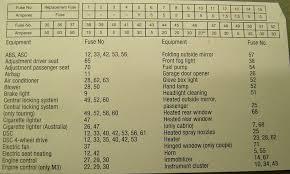 e46 fuse box diagram wiring wiring diagram instructions