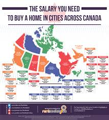 how much income you need to buy a home canada pinterest