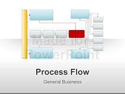business process flow chart editable ppt