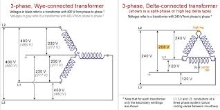 difference between 3 phase star and delta connected transformers