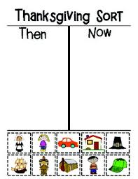 thanksgiving then and now sort by keen on the classroom tpt