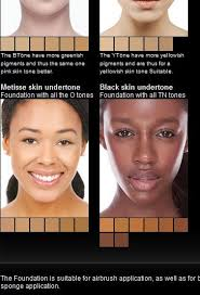 airbrush makeup for black skin makeup atelier hd airbrush foundation reviews photos