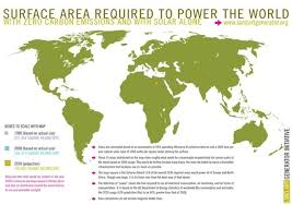 africa map deserts why don t we put solar panels in the desert as a source of