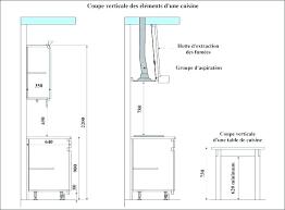 hauteur d une cuisine taille standard meuble cuisine cuisine hauteur cuisine hauteur cm
