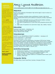 Veterinary Assistant Resume Examples by Technician Resume Archives Resume Paper