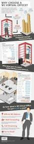 Business Email Cost by How Much Does It Cost To Rent Office Space In London Visual Ly