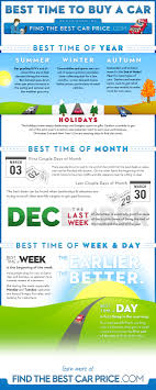 best time to buy a car infographic jpg