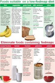 fod map what is the fodmap diet philly dietitian