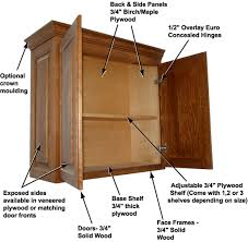 European Style Cabinets Construction Ohio Amish Cabinet Amish Made Cabinetry