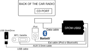 oem auto integration blog best bluetooth car adapter ipod