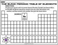 color periodic table blank cc cycle 3 pinterest periodic