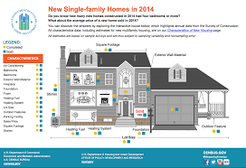 november 2015 u2013 focus homes