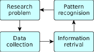 pattern recognition and machine learning epfl a tutorial on machine learning in educational science semantic scholar