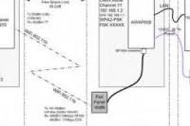 velux window motor wiring diagram wiring diagram