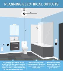 bathroom stylish where to locate electrical outlets living room