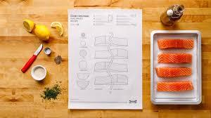 papier sulfuris cuisine le papier cuisson vous donne la recette ikea a sorti la solution