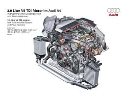 audi a6 3 0 tdi engine audi a4 3 0 tdi quattro 2005 pictures information specs
