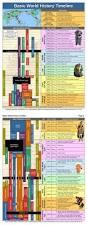 ap world history period 6 study guide world history timeline pdf 2 pages history timeline timeline
