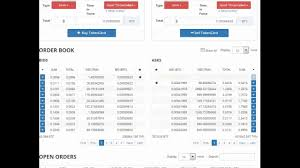 bid ask significato bittrex bid ask spread trading bot