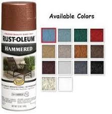 decorative paints and aerosol spray paints manufacturer from jaipur