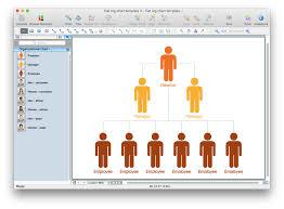 help desk organizational structure create a flat organizational chart conceptdraw helpdesk