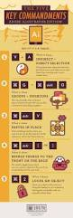 top 25 best adobe illustrator cs6 ideas on pinterest shortcuts