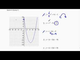 ch 8 practice test problem 2 matching parabolas and equations
