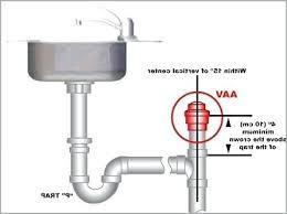 install sink drain pipe install sink tushargupta me