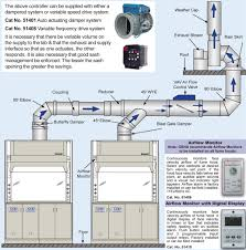 submersible well pump pressure switch wiring diagram submersible