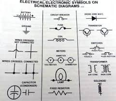 the most popular car schematic electrical symbols used in