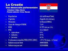bureau de change cnit croatie potentialités économiques cnit la défense 6 mars