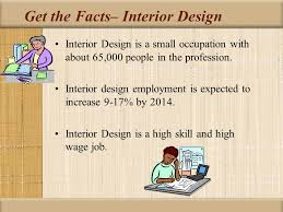 Interior Design Recruiters by Career Pathways Clothing U0026 Textiles Ppt Video Online Download