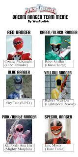 Power Ranger Meme - jasonpictures power rangers dream ranger team meme by jasonpictures