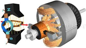 dc motor how it works youtube