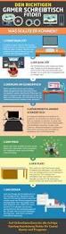 Schreibtisch Besonders Gamer Schreibtisch Und Kabelmanagement Onlinegamezone