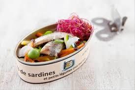comment cuisiner des filets de sardines recette de la sardine sans huile filets de sardines et